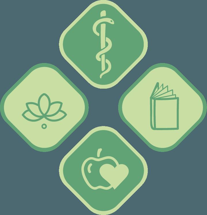 Praxis für Naturheilkunde, Alternative Medizin, Osteopathie, TCM, Massage, Ernährung